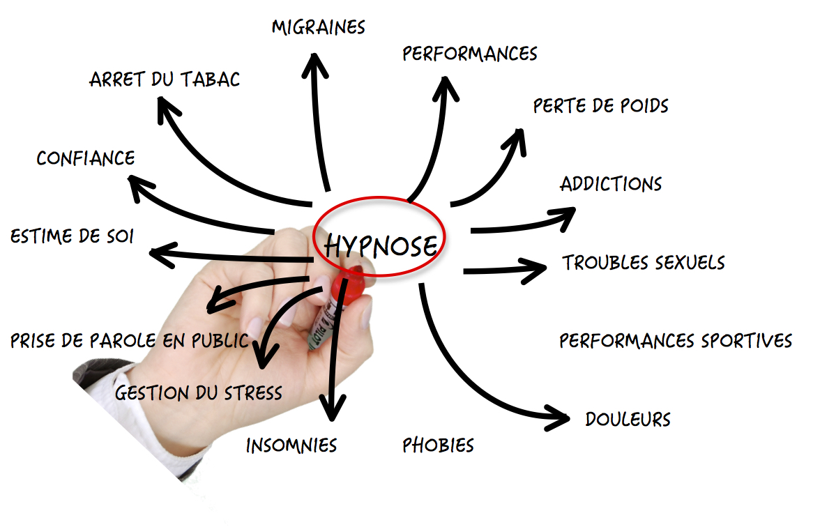 pourquoi-auto-hypnose1.jpg
